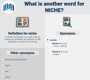 niche, synonym niche, another word for niche, words like niche, thesaurus niche