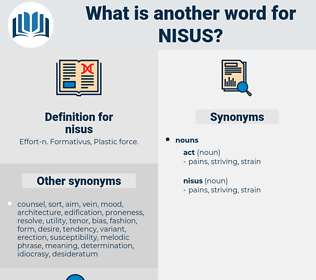 nisus, synonym nisus, another word for nisus, words like nisus, thesaurus nisus