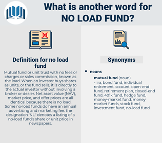 no-load fund, synonym no-load fund, another word for no-load fund, words like no-load fund, thesaurus no-load fund