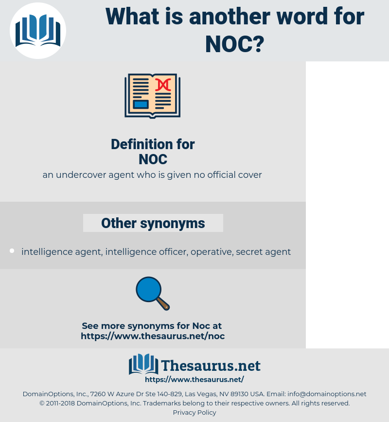 NOC, synonym NOC, another word for NOC, words like NOC, thesaurus NOC
