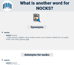 nocks, synonym nocks, another word for nocks, words like nocks, thesaurus nocks