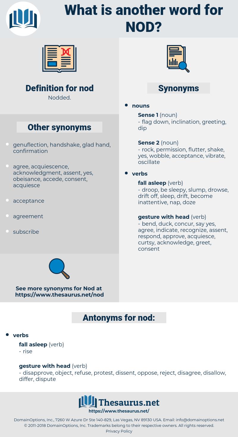 nod, synonym nod, another word for nod, words like nod, thesaurus nod