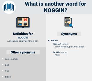 noggin, synonym noggin, another word for noggin, words like noggin, thesaurus noggin
