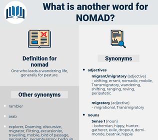 nomad, synonym nomad, another word for nomad, words like nomad, thesaurus nomad