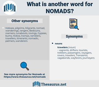 Nomads, synonym Nomads, another word for Nomads, words like Nomads, thesaurus Nomads