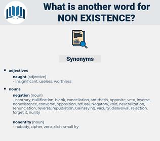 Non-existence, synonym Non-existence, another word for Non-existence, words like Non-existence, thesaurus Non-existence