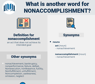 nonaccomplishment, synonym nonaccomplishment, another word for nonaccomplishment, words like nonaccomplishment, thesaurus nonaccomplishment