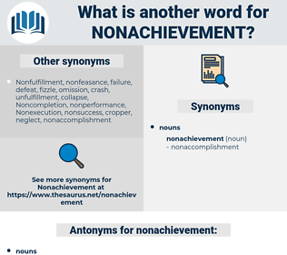 nonachievement, synonym nonachievement, another word for nonachievement, words like nonachievement, thesaurus nonachievement
