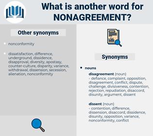 nonagreement, synonym nonagreement, another word for nonagreement, words like nonagreement, thesaurus nonagreement