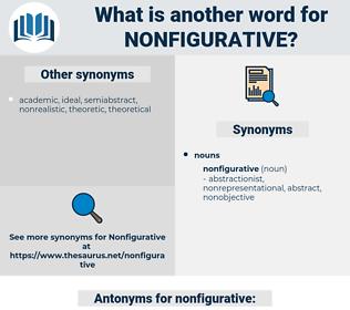 nonfigurative, synonym nonfigurative, another word for nonfigurative, words like nonfigurative, thesaurus nonfigurative