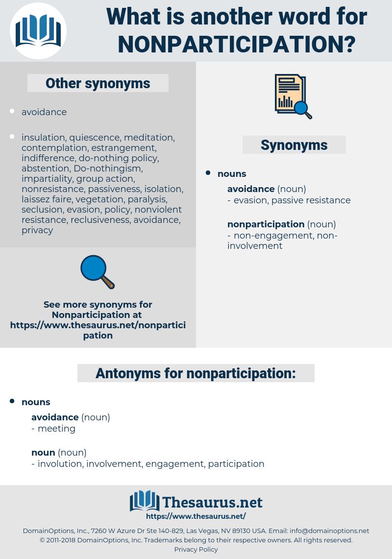 nonparticipation, synonym nonparticipation, another word for nonparticipation, words like nonparticipation, thesaurus nonparticipation