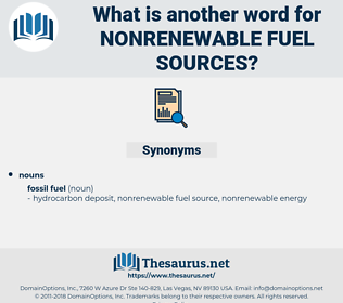 nonrenewable fuel sources, synonym nonrenewable fuel sources, another word for nonrenewable fuel sources, words like nonrenewable fuel sources, thesaurus nonrenewable fuel sources