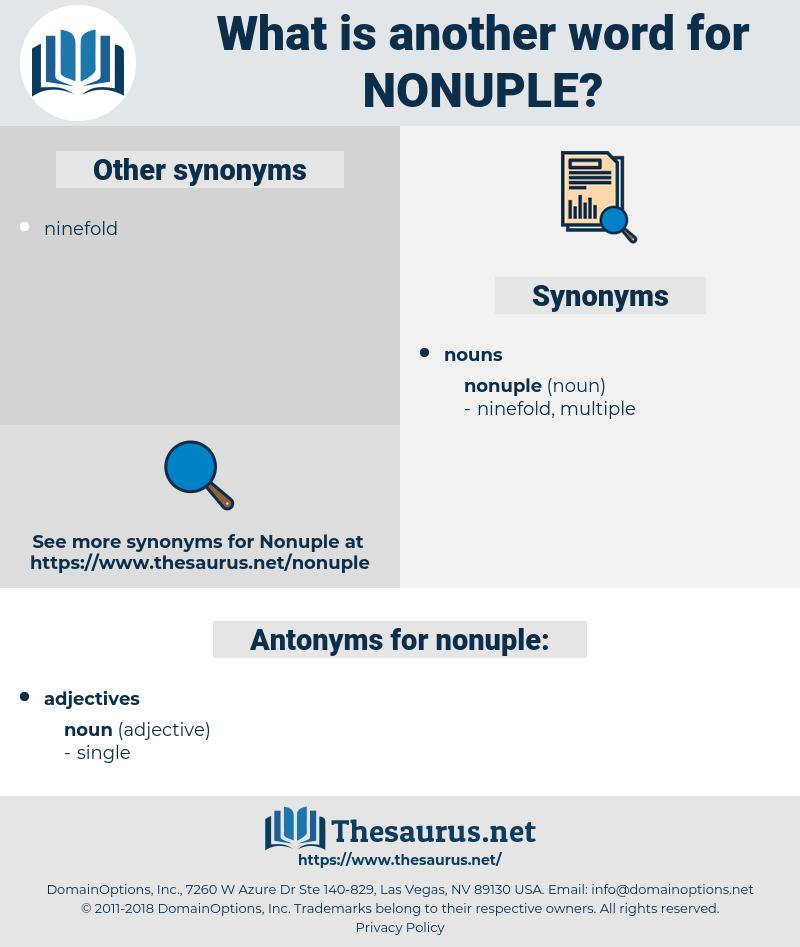 nonuple, synonym nonuple, another word for nonuple, words like nonuple, thesaurus nonuple
