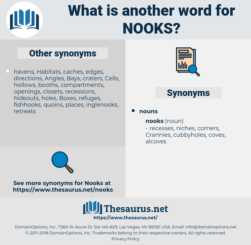 nooks, synonym nooks, another word for nooks, words like nooks, thesaurus nooks
