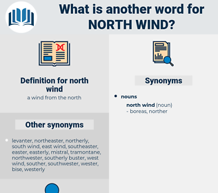 north wind, synonym north wind, another word for north wind, words like north wind, thesaurus north wind