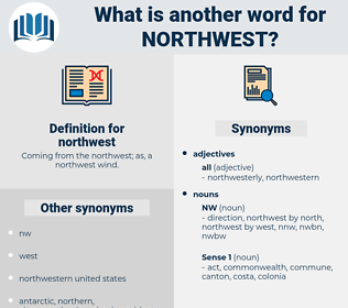 northwest, synonym northwest, another word for northwest, words like northwest, thesaurus northwest