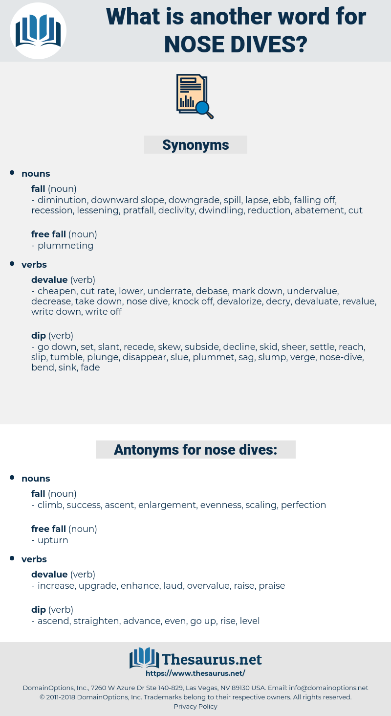 nose-dives, synonym nose-dives, another word for nose-dives, words like nose-dives, thesaurus nose-dives