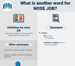 nose job, synonym nose job, another word for nose job, words like nose job, thesaurus nose job
