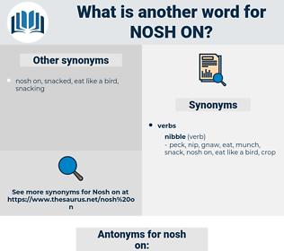 nosh on, synonym nosh on, another word for nosh on, words like nosh on, thesaurus nosh on