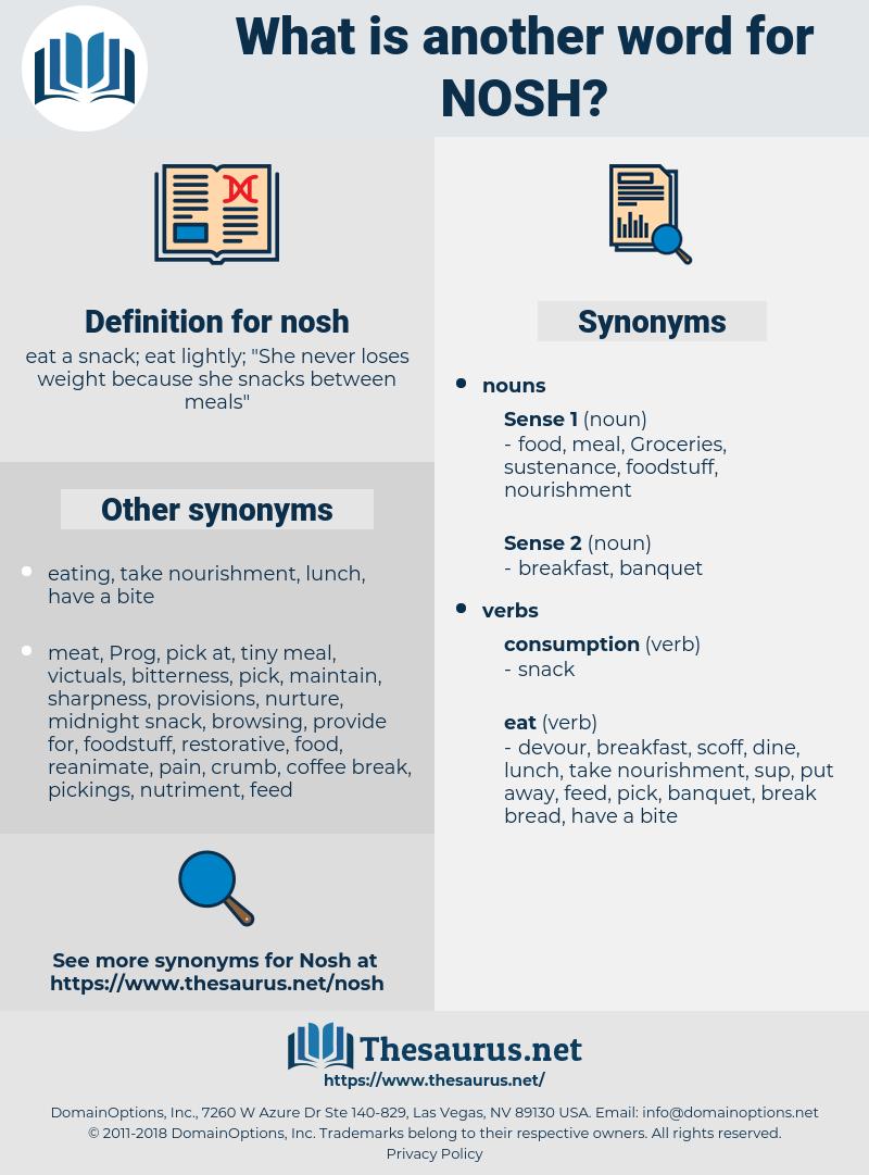 nosh, synonym nosh, another word for nosh, words like nosh, thesaurus nosh