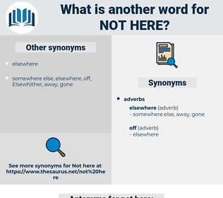 not here, synonym not here, another word for not here, words like not here, thesaurus not here