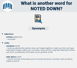 noted down, synonym noted down, another word for noted down, words like noted down, thesaurus noted down