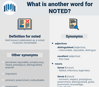 noted, synonym noted, another word for noted, words like noted, thesaurus noted