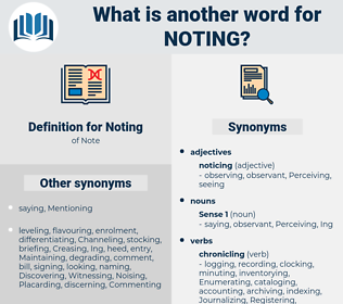 Noting, synonym Noting, another word for Noting, words like Noting, thesaurus Noting