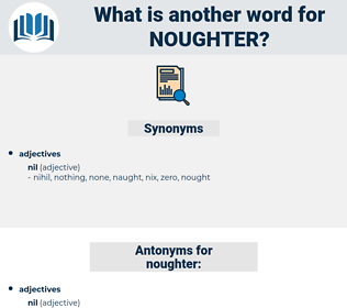 noughter, synonym noughter, another word for noughter, words like noughter, thesaurus noughter