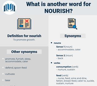 nourish, synonym nourish, another word for nourish, words like nourish, thesaurus nourish