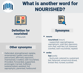 nourished, synonym nourished, another word for nourished, words like nourished, thesaurus nourished