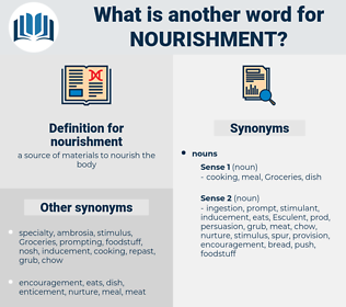 nourishment, synonym nourishment, another word for nourishment, words like nourishment, thesaurus nourishment