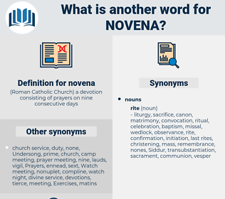 novena, synonym novena, another word for novena, words like novena, thesaurus novena