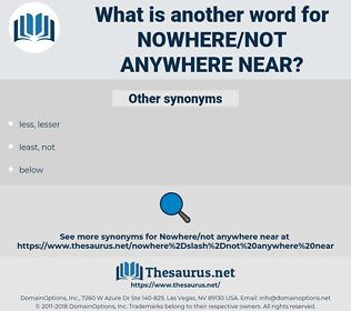 nowhere/not anywhere near, synonym nowhere/not anywhere near, another word for nowhere/not anywhere near, words like nowhere/not anywhere near, thesaurus nowhere/not anywhere near