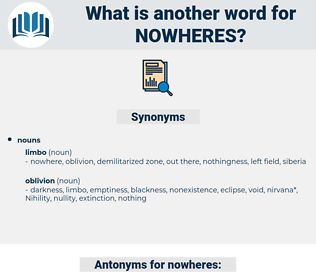 nowheres, synonym nowheres, another word for nowheres, words like nowheres, thesaurus nowheres
