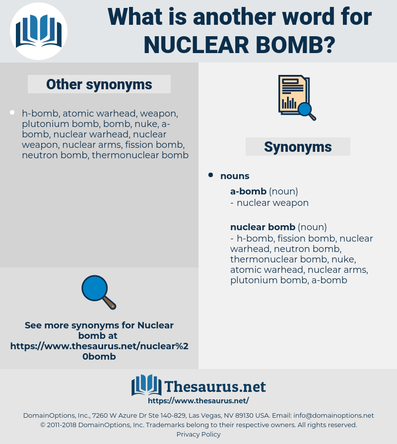 nuclear bomb, synonym nuclear bomb, another word for nuclear bomb, words like nuclear bomb, thesaurus nuclear bomb