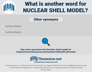 nuclear shell model, synonym nuclear shell model, another word for nuclear shell model, words like nuclear shell model, thesaurus nuclear shell model