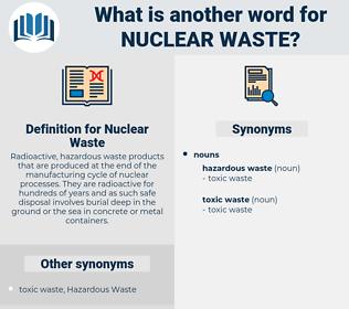 Nuclear Waste, synonym Nuclear Waste, another word for Nuclear Waste, words like Nuclear Waste, thesaurus Nuclear Waste