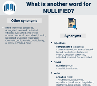 nullified, synonym nullified, another word for nullified, words like nullified, thesaurus nullified