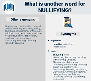 Nullifying, synonym Nullifying, another word for Nullifying, words like Nullifying, thesaurus Nullifying