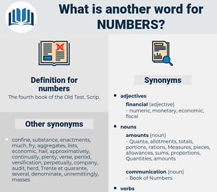 numbers, synonym numbers, another word for numbers, words like numbers, thesaurus numbers