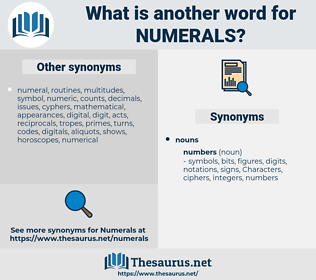 numerals, synonym numerals, another word for numerals, words like numerals, thesaurus numerals