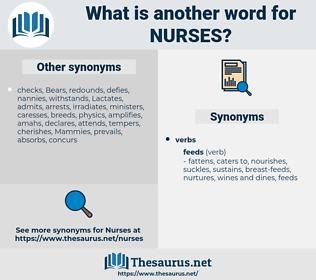 Nurses, synonym Nurses, another word for Nurses, words like Nurses, thesaurus Nurses