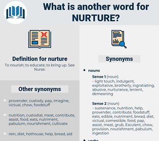 nurture, synonym nurture, another word for nurture, words like nurture, thesaurus nurture