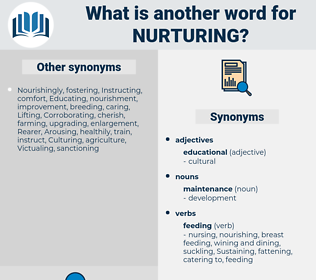 Nurturing, synonym Nurturing, another word for Nurturing, words like Nurturing, thesaurus Nurturing