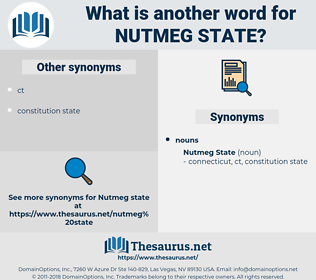 nutmeg state, synonym nutmeg state, another word for nutmeg state, words like nutmeg state, thesaurus nutmeg state