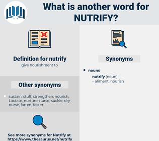 nutrify, synonym nutrify, another word for nutrify, words like nutrify, thesaurus nutrify