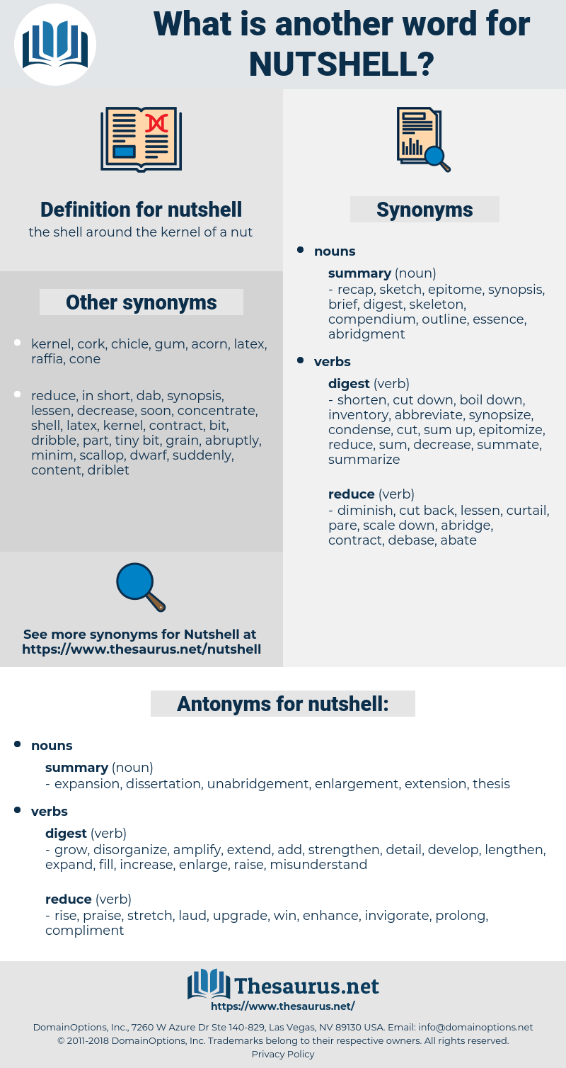 nutshell, synonym nutshell, another word for nutshell, words like nutshell, thesaurus nutshell