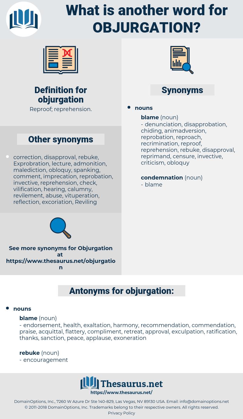 objurgation, synonym objurgation, another word for objurgation, words like objurgation, thesaurus objurgation