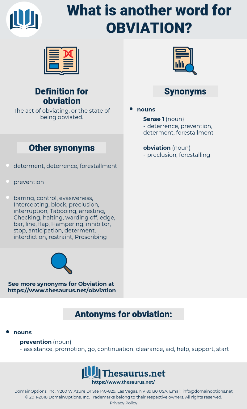 obviation, synonym obviation, another word for obviation, words like obviation, thesaurus obviation